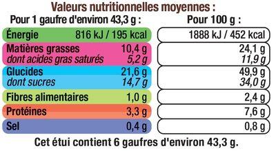 Gaufres patissières au sucre 260g - Informations nutritionnelles