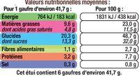 Gaufres pâtissières aux oeufs frais - Informations nutritionnelles - fr