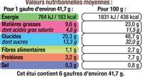 Gaufres paâissières aux oeufs frais - Informations nutritionnelles - fr