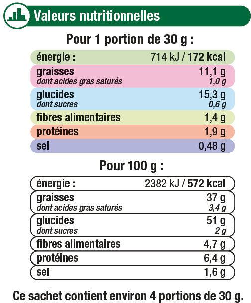 Chips à l'ancienne saveur Moutarde - Informations nutritionnelles