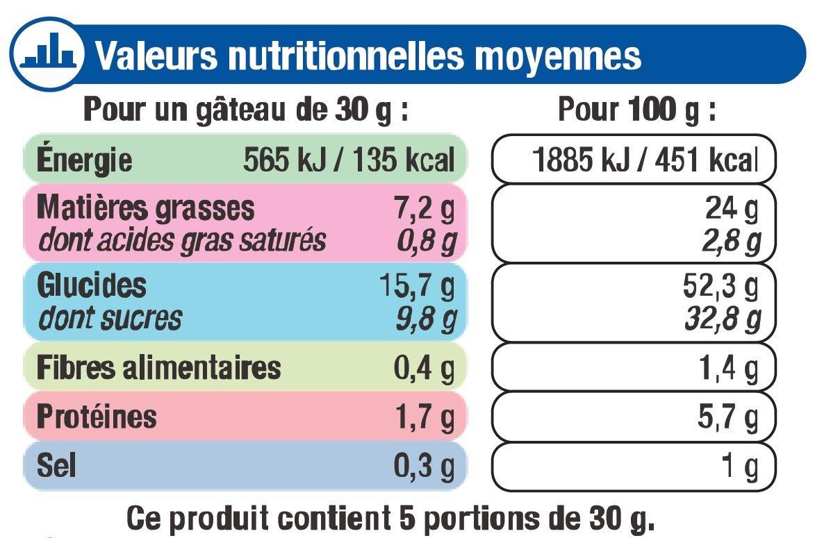Mini gateaux fourré chocolat - Informations nutritionnelles