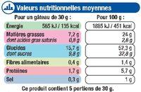 Mini gateaux fourré chocolat - Nutrition facts