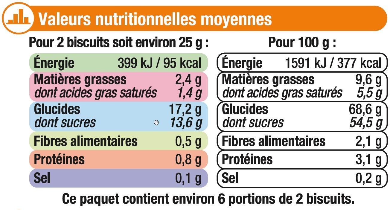 Génoises fourrées à l'orange nappées de chocolat - Informations nutritionnelles