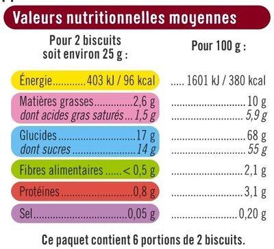 Biscuits fourrés à la framboise nappés de chocolat - Nutrition facts - fr