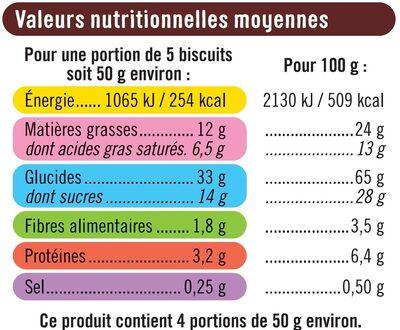 Sablés Nappés au Chocolat Noir - Informations nutritionnelles