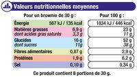 Mini brownies pépites chocolat - Informations nutritionnelles - fr