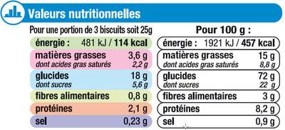 Petit Beurre - Nutrition facts