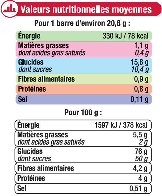 Barres moelleuses fourrées aux fruits rouges - Nutrition facts