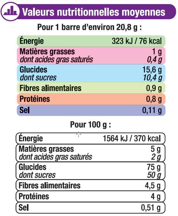 Barres moelleuses fourrées à la figues et pruneaux - Informations nutritionnelles