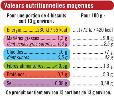 Langue de chat - Informations nutritionnelles - fr