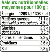 Sauce pesto - Nutrition facts