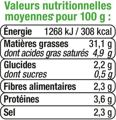 Sauce pesto - Informations nutritionnelles - fr