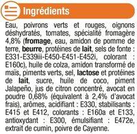Guacamole - Ingrédients - fr