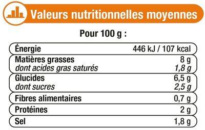 Guacamole - Informations nutritionnelles - fr