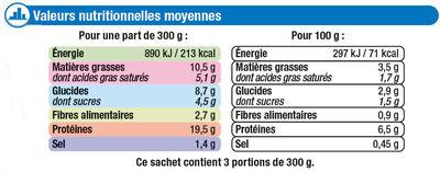 Blanquette de la mer - Informations nutritionnelles