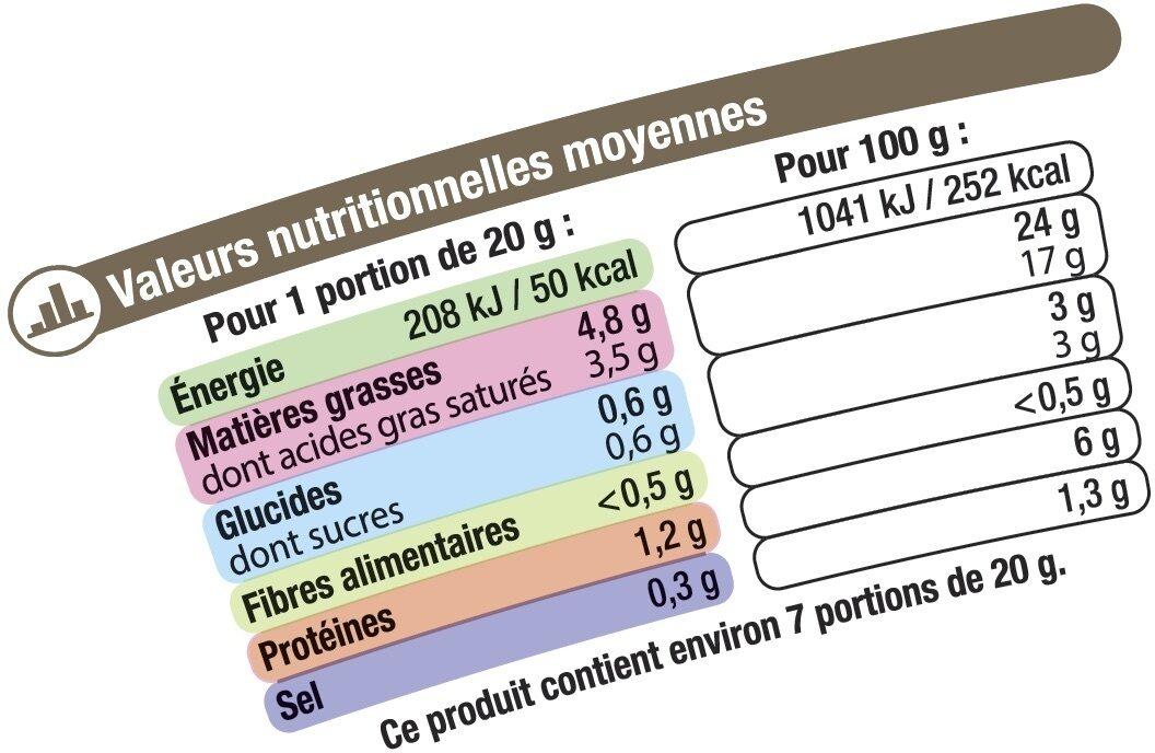 Fromage au poivre au lait pasteurisé 24%MG - Nutrition facts