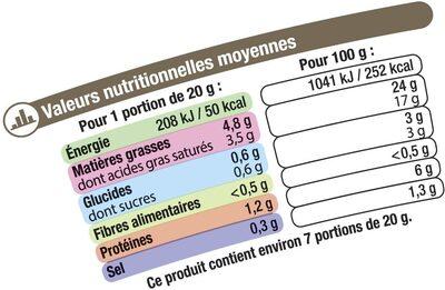 Fromage au poivre au lait pasteurisé 24%MG - Voedingswaarden - fr