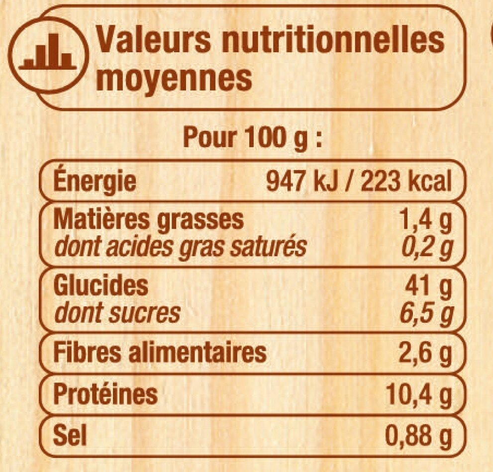 Muffins nature - Nutrition facts - fr