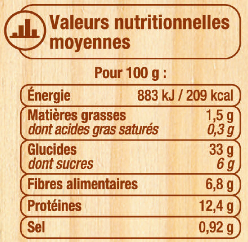 Muffins au blé complet Recette Anglaise - Informations nutritionnelles - fr