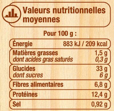 Muffins au blé complet Recette Anglaise - Nutrition facts - fr