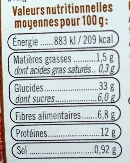 Muffins au blé complet - Valori nutrizionali - fr