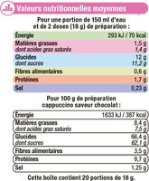 Cappuccino saveur chocolat - Informations nutritionnelles - fr