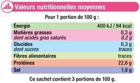 Queues de crevettes cuites décortiquées - Nutrition facts