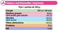 Queues de crevettes cuites décortiquées - Informations nutritionnelles - fr
