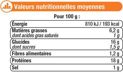Nuggets de blanc de poulet - Nutrition facts - fr