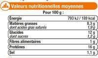 Croustillants de poulet coeur jambon de dinde et fromage - Informations nutritionnelles - fr