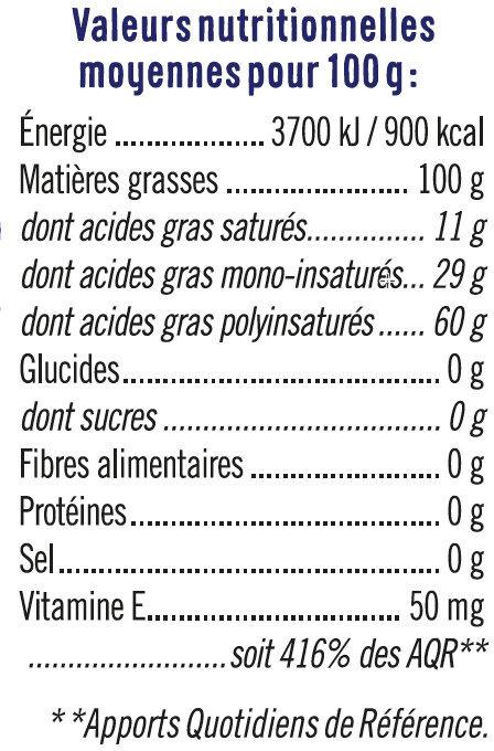 Huile de tournesol - Informations nutritionnelles - fr