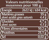 Amande en poudre - Nutrition facts