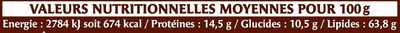 Cerneaux de noix - Nutrition facts - fr