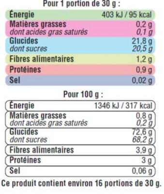 Raisin sec Sultanine, calibre 235/265 - Informations nutritionnelles - fr