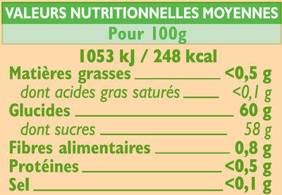 Confiture de fraises - Informations nutritionnelles - fr