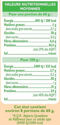 Lentilles - Nutrition facts