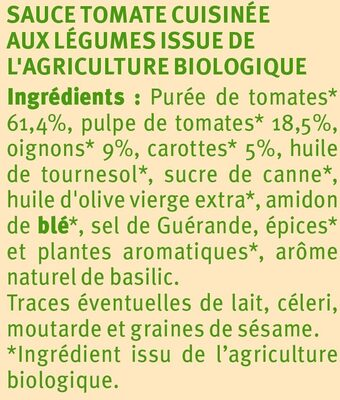 Sauce provençale - Ingrédients
