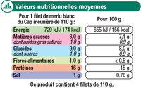 Filets de merlu blanc meunière - Informations nutritionnelles