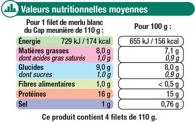 Filets de merlu blanc meunière - Voedingswaarden
