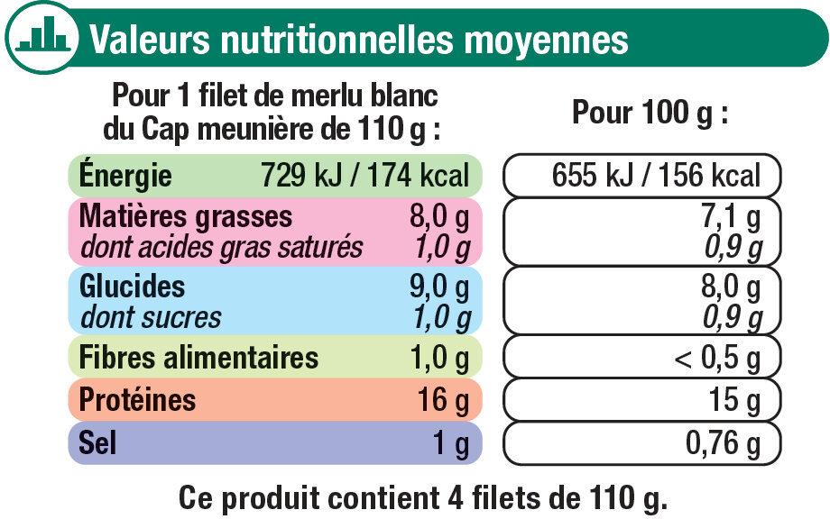 Filets de merlu blanc meunière MSC - Voedingswaarden - fr