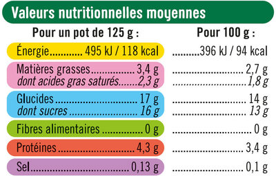 Yaourts au lait entier sucrés aux fruits rouges cerise, fraise, framboise et mûre - Voedingswaarden - fr