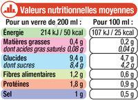 """Jus tomate de Provence """"fruits de chez nous"""" - Nutrition facts"""