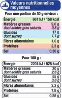 Croûtons ronds frits pour soupe nature - Informations nutritionnelles