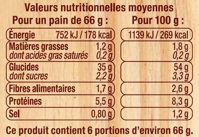 6 pains pita - Informations nutritionnelles - fr