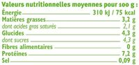 Fromage frais Nature - Nutrition facts - fr
