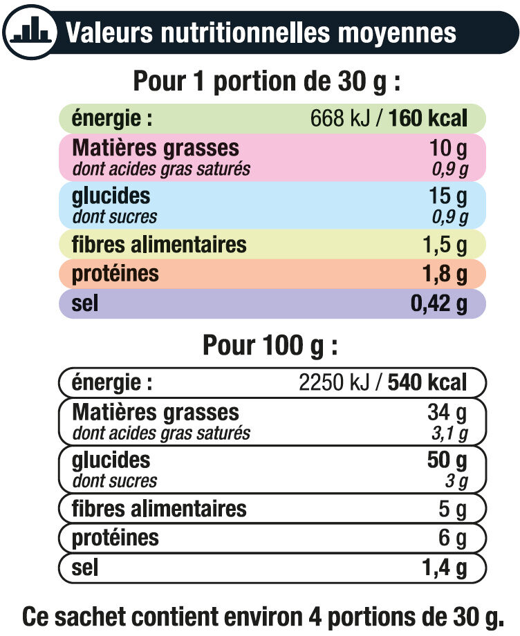 Chips saveur barbecue - Informations nutritionnelles - fr
