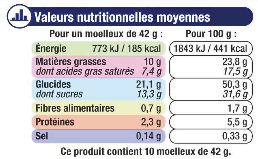 Gateaux moëlleux au cacao fourré au lait - Informations nutritionnelles