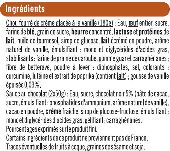 Profiteroles - Ingredients