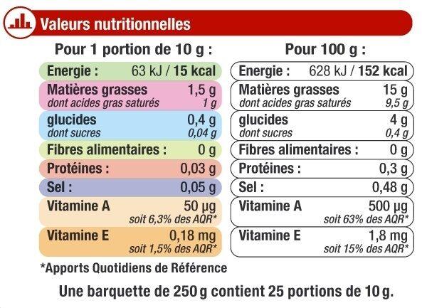 Matière grasse laitière légère doux 15%MG - Nutrition facts - fr