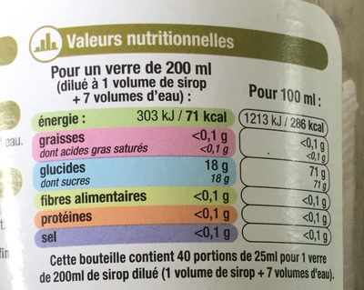 Sirop d'Anis - Informations nutritionnelles